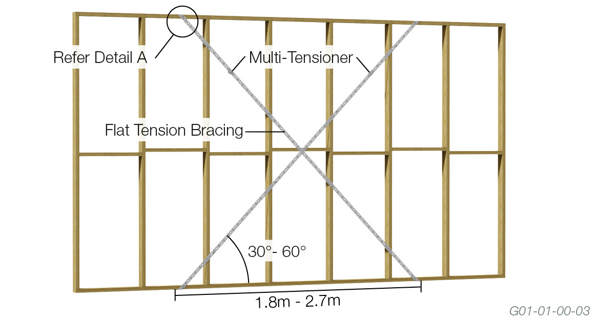 Flat Tension Bracing - The Guide