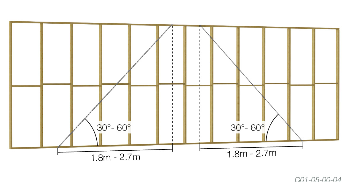 Wall Bracing - The Guide