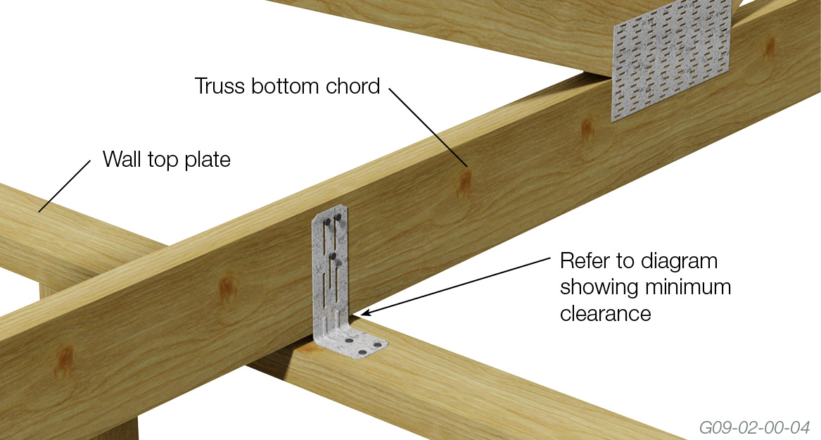 Non Load Bearing Walls The Guide